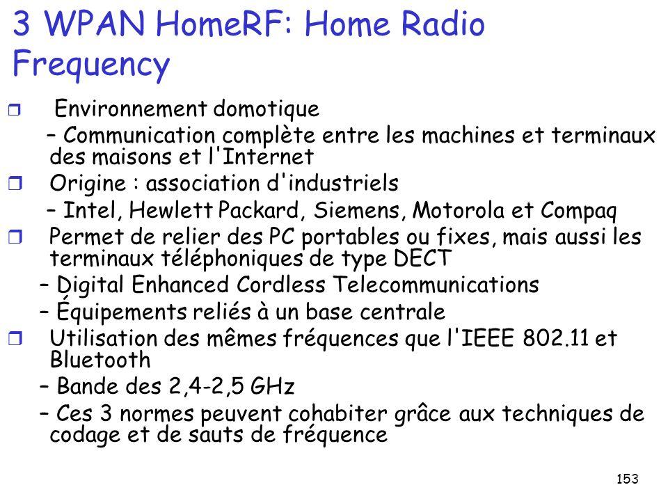 153 3 WPAN HomeRF: Home Radio Frequency r Environnement domotique – Communication complète entre les machines et terminaux des maisons et l'Internet r