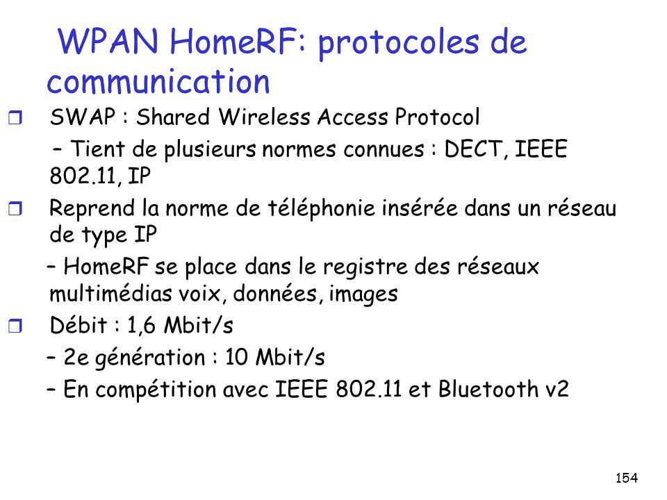 154 WPAN HomeRF: protocoles de communication r SWAP : Shared Wireless Access Protocol – Tient de plusieurs normes connues : DECT, IEEE 802.11, IP r Reprend la norme de téléphonie insérée dans un réseau de type IP – HomeRF se place dans le registre des réseaux multimédias voix, données, images r Débit : 1,6 Mbit/s – 2e génération : 10 Mbit/s – En compétition avec IEEE 802.11 et Bluetooth v2