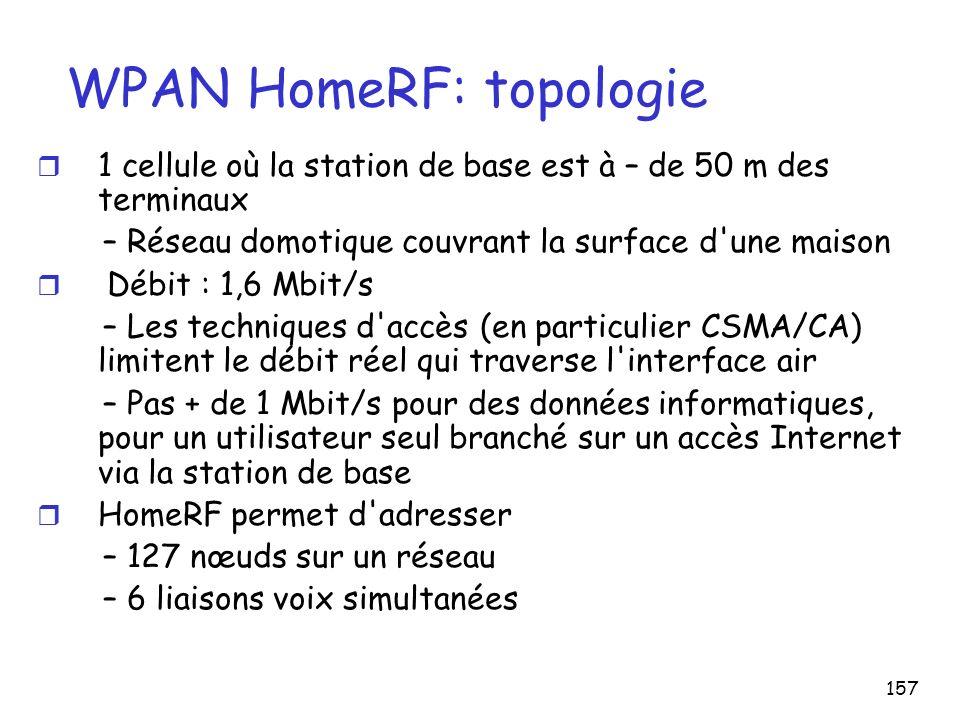 157 WPAN HomeRF: topologie r 1 cellule où la station de base est à – de 50 m des terminaux – Réseau domotique couvrant la surface d'une maison r Débit