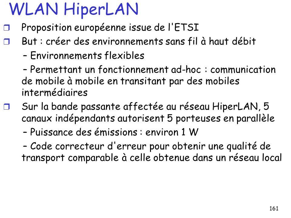 162 WLAN HiperLAN: Famille HiperLAN r HiperLAN Type 1 – À l intérieur des bâtiments sur des distances d environ 50 m par borne – Déplacement des utilisateurs < 10 m/s – Bande de fréquences entre 5,1 et 5,3 GHz – Interfaces conventionnelles pouvant être utilisées par les LANs sans fil Famille HiperLAN