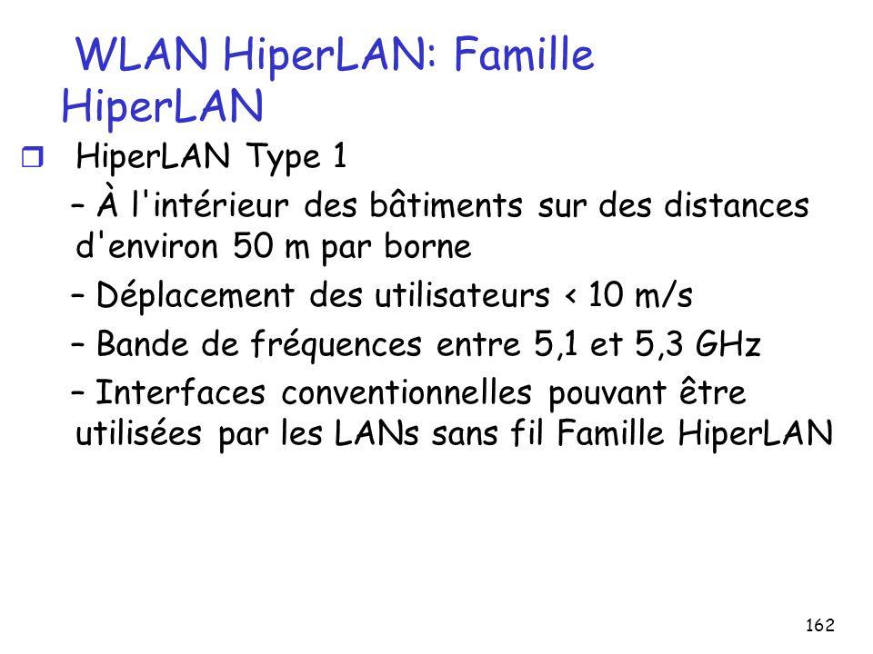 163 WLAN HiperLAN: Famille HiperLAN r HiperLAN Type 2 ou HiperLAN 2 – Distance par borne étendue à 200 m – Débit : 23,5 Mbit/s – Déplacement des terminaux < 10 m/s – Accéder aux réseaux ATM et satisfaire aux interfaces ATM r Pouvoir implémenter les classes de services correspondantes r Permettre le support d applications isochrones