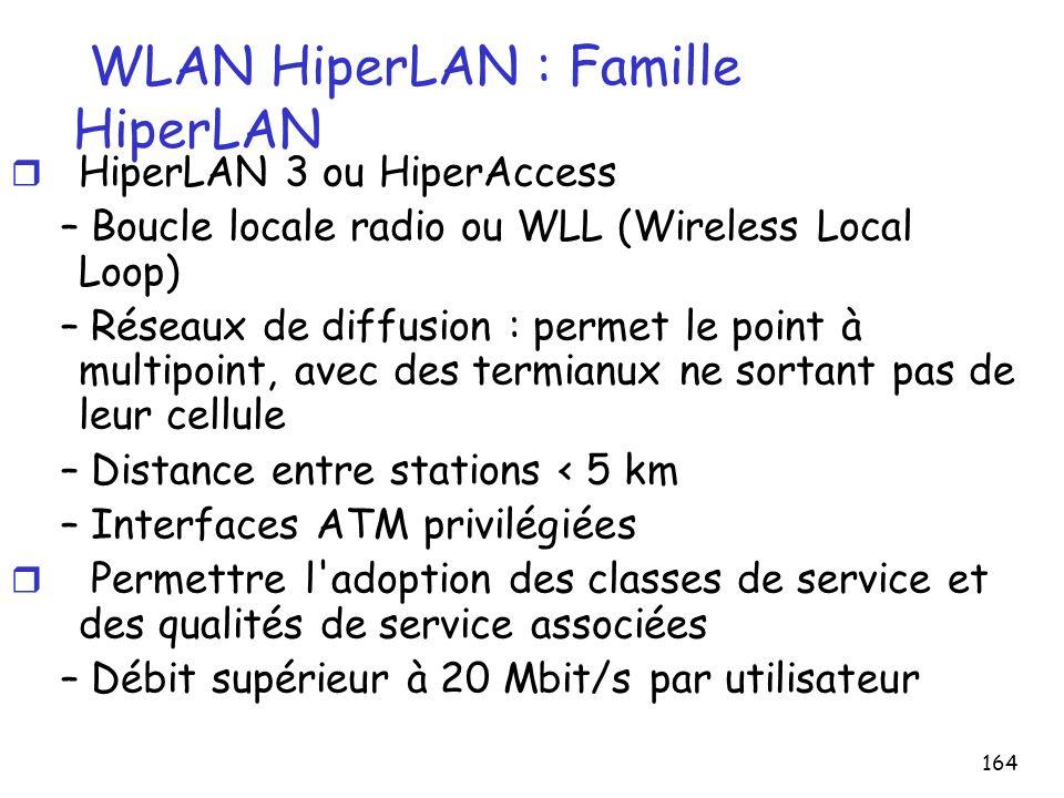 164 WLAN HiperLAN : Famille HiperLAN r HiperLAN 3 ou HiperAccess – Boucle locale radio ou WLL (Wireless Local Loop) – Réseaux de diffusion : permet le