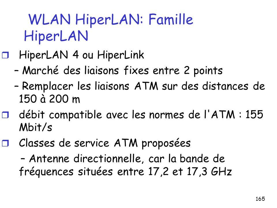 165 WLAN HiperLAN: Famille HiperLAN r HiperLAN 4 ou HiperLink – Marché des liaisons fixes entre 2 points – Remplacer les liaisons ATM sur des distances de 150 à 200 m r débit compatible avec les normes de l ATM : 155 Mbit/s r Classes de service ATM proposées – Antenne directionnelle, car la bande de fréquences situées entre 17,2 et 17,3 GHz