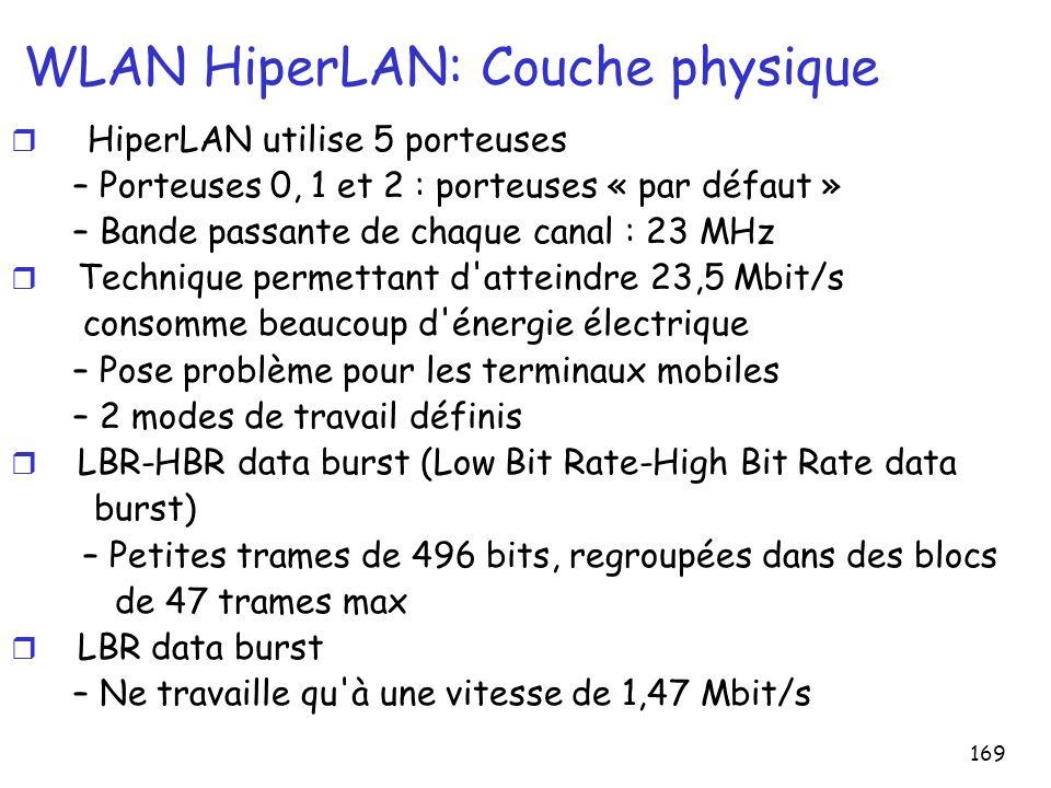 169 WLAN HiperLAN: Couche physique r HiperLAN utilise 5 porteuses – Porteuses 0, 1 et 2 : porteuses « par défaut » – Bande passante de chaque canal : 23 MHz r Technique permettant d atteindre 23,5 Mbit/s consomme beaucoup d énergie électrique – Pose problème pour les terminaux mobiles – 2 modes de travail définis r LBR-HBR data burst (Low Bit Rate-High Bit Rate data burst) – Petites trames de 496 bits, regroupées dans des blocs de 47 trames max r LBR data burst – Ne travaille qu à une vitesse de 1,47 Mbit/s
