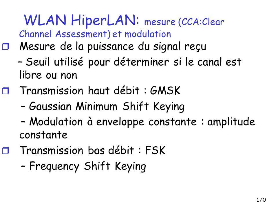 170 WLAN HiperLAN: mesure (CCA:Clear Channel Assessment) et modulation r Mesure de la puissance du signal reçu – Seuil utilisé pour déterminer si le c