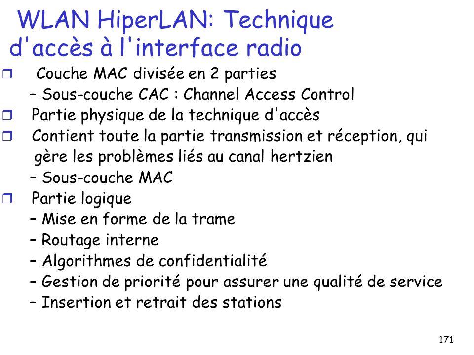 171 WLAN HiperLAN: Technique d'accès à l'interface radio r Couche MAC divisée en 2 parties – Sous-couche CAC : Channel Access Control r Partie physiqu