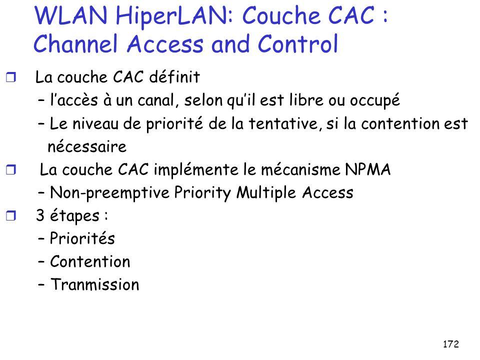 172 WLAN HiperLAN: Couche CAC : Channel Access and Control r La couche CAC définit – laccès à un canal, selon quil est libre ou occupé – Le niveau de