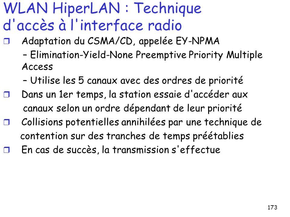 173 WLAN HiperLAN : Technique d'accès à l'interface radio r Adaptation du CSMA/CD, appelée EY-NPMA – Elimination-Yield-None Preemptive Priority Multip