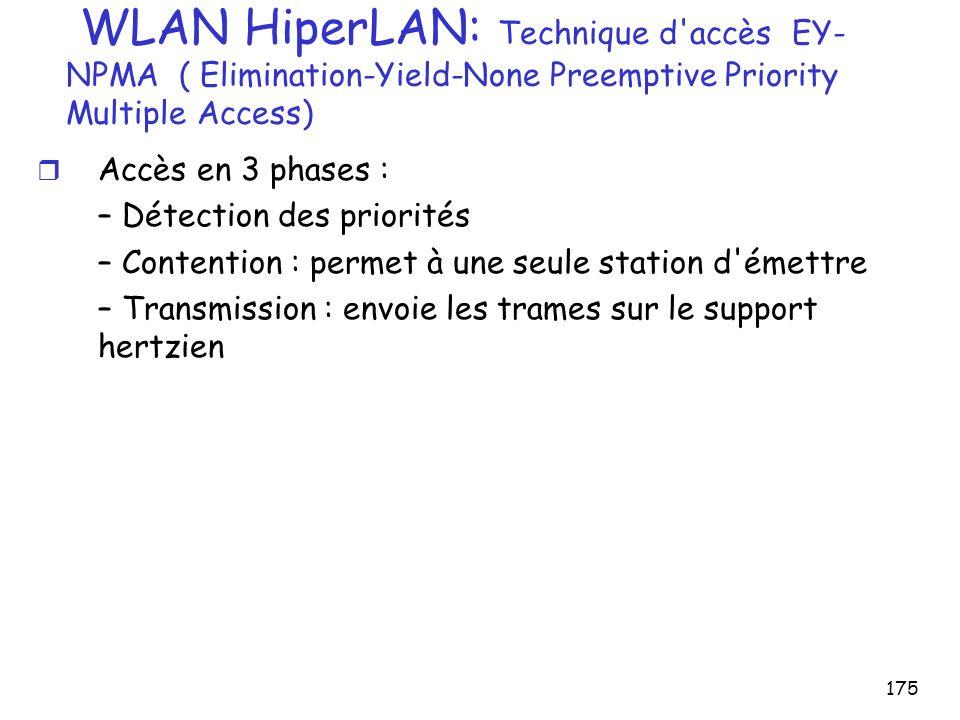 175 WLAN HiperLAN: Technique d accès EY- NPMA ( Elimination-Yield-None Preemptive Priority Multiple Access) r Accès en 3 phases : – Détection des priorités – Contention : permet à une seule station d émettre – Transmission : envoie les trames sur le support hertzien