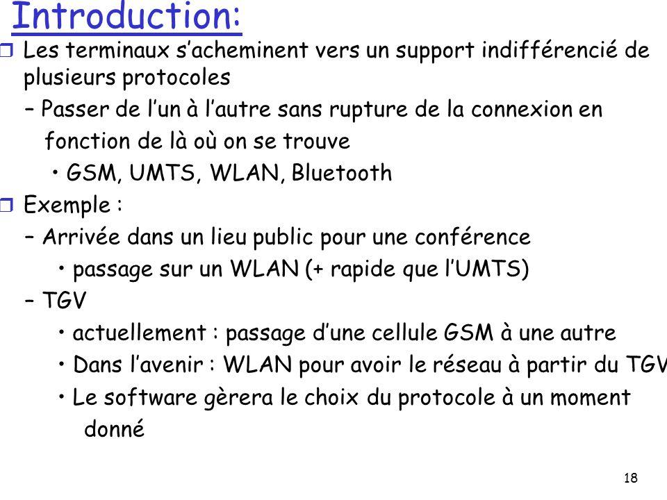 19 Plan: 1 Introduction 2 Bluetooth 3 HomeRF: Home Radio Frequency 4 HiperLan 5 Wifi
