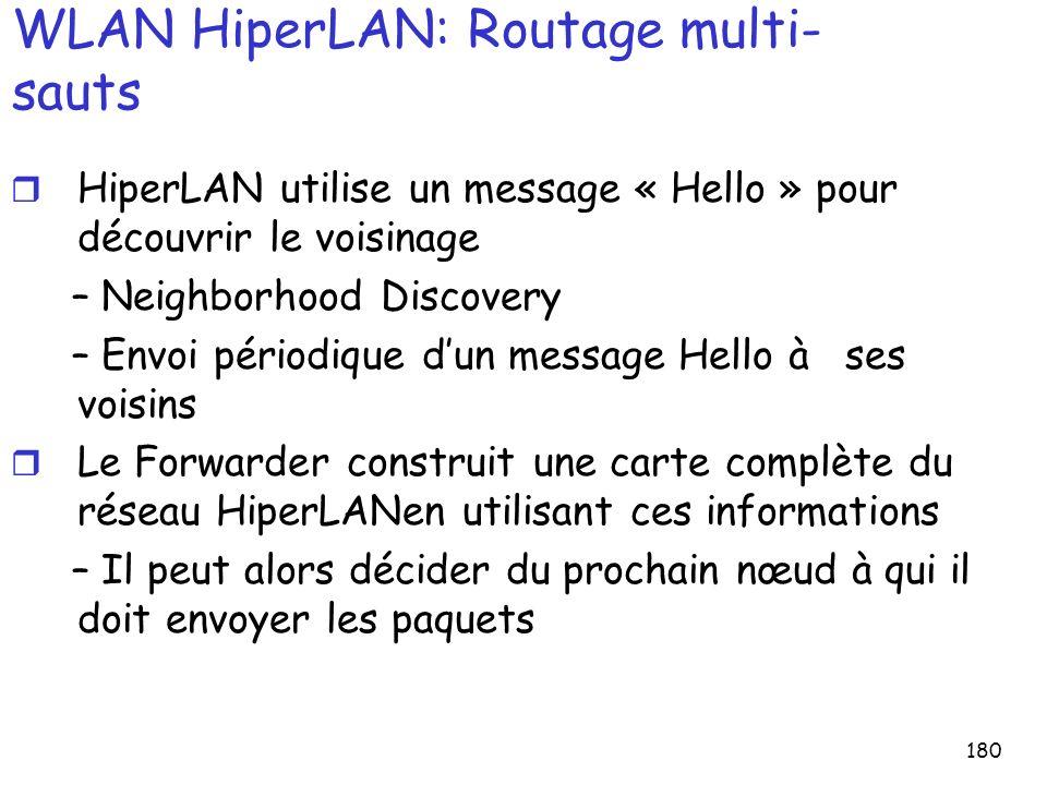 180 WLAN HiperLAN: Routage multi- sauts r HiperLAN utilise un message « Hello » pour découvrir le voisinage – Neighborhood Discovery – Envoi périodiqu