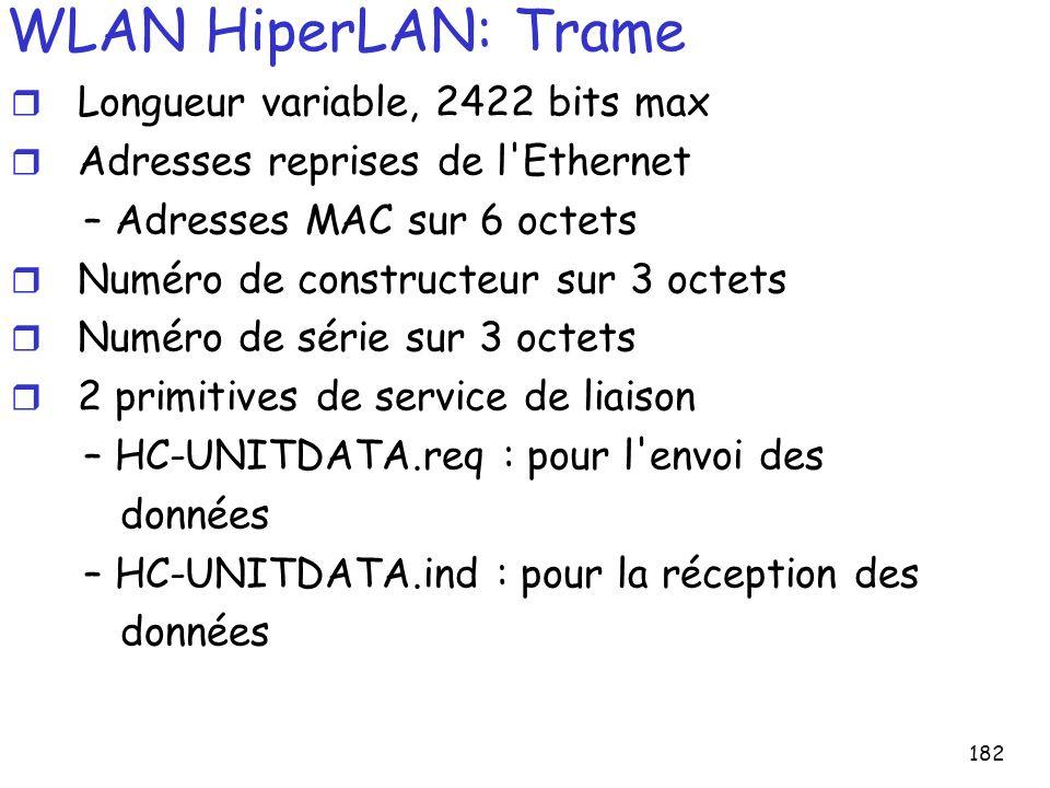 182 WLAN HiperLAN: Trame r Longueur variable, 2422 bits max r Adresses reprises de l Ethernet – Adresses MAC sur 6 octets r Numéro de constructeur sur 3 octets r Numéro de série sur 3 octets r 2 primitives de service de liaison – HC-UNITDATA.req : pour l envoi des données – HC-UNITDATA.ind : pour la réception des données