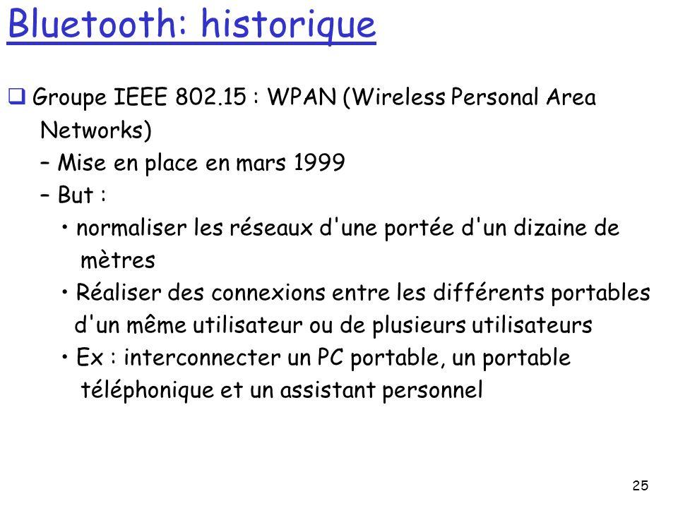 25 Bluetooth: historique Groupe IEEE 802.15 : WPAN (Wireless Personal Area Networks) – Mise en place en mars 1999 – But : normaliser les réseaux d une portée d un dizaine de mètres Réaliser des connexions entre les différents portables d un même utilisateur ou de plusieurs utilisateurs Ex : interconnecter un PC portable, un portable téléphonique et un assistant personnel