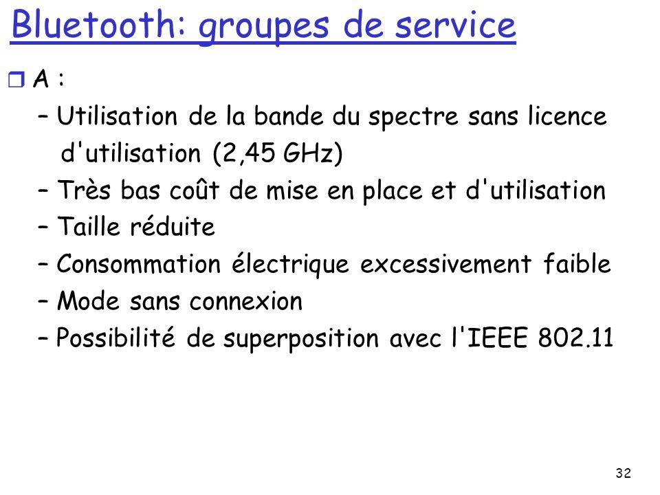 32 Bluetooth: groupes de service r A : – Utilisation de la bande du spectre sans licence d utilisation (2,45 GHz) – Très bas coût de mise en place et d utilisation – Taille réduite – Consommation électrique excessivement faible – Mode sans connexion – Possibilité de superposition avec l IEEE 802.11