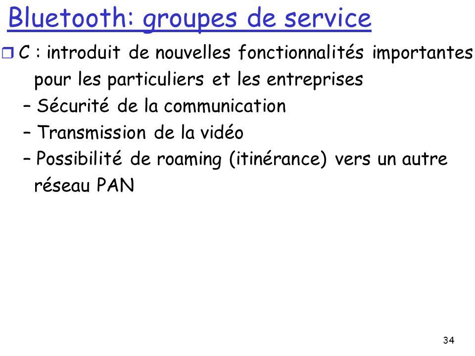 34 Bluetooth: groupes de service r C : introduit de nouvelles fonctionnalités importantes pour les particuliers et les entreprises – Sécurité de la communication – Transmission de la vidéo – Possibilité de roaming (itinérance) vers un autre réseau PAN