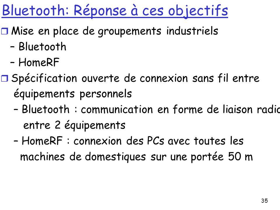 35 Bluetooth: Réponse à ces objectifs r Mise en place de groupements industriels – Bluetooth – HomeRF r Spécification ouverte de connexion sans fil entre équipements personnels – Bluetooth : communication en forme de liaison radio entre 2 équipements – HomeRF : connexion des PCs avec toutes les machines de domestiques sur une portée 50 m