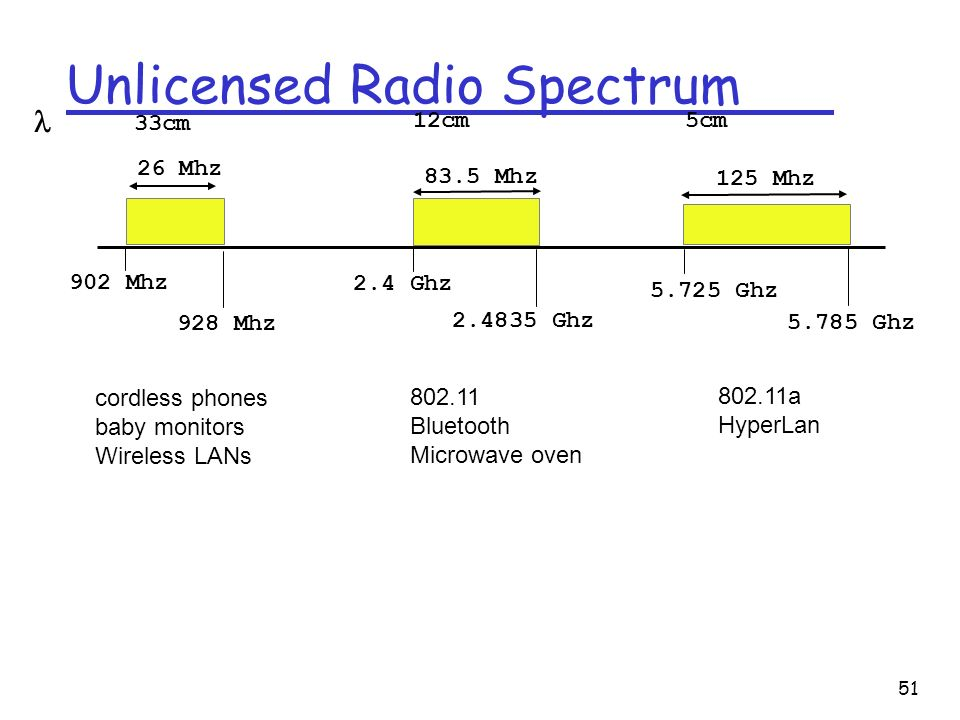 52 Bluetooth radio link r frequency hopping spread spectrum m 2.402 GHz + k MHz, k=0, …, 78 m 1,600 hops per second r GFSK modulation m 1 Mb/s symbol rate r transmit power m 0 dbm (up to 20dbm with power control)...