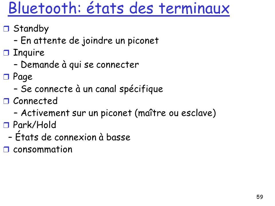60 Bluetooth: états des terminaux