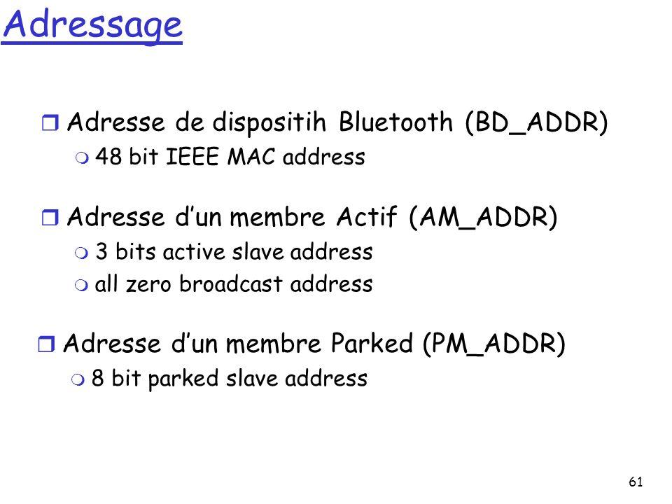 61 Adressage r Adresse de dispositih Bluetooth (BD_ADDR) m 48 bit IEEE MAC address r Adresse dun membre Actif (AM_ADDR) m 3 bits active slave address m all zero broadcast address r Adresse dun membre Parked (PM_ADDR) m 8 bit parked slave address