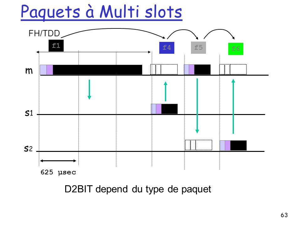 64 Types de lien Physique m s1s1 s2s2 SCO Lien Synchronous Connection Oriented (SCO) Reservation de slot à des intervals fixes r Lien Asynchronous Connection-less (ACL) m Polling est la methode daccés SCO ACL