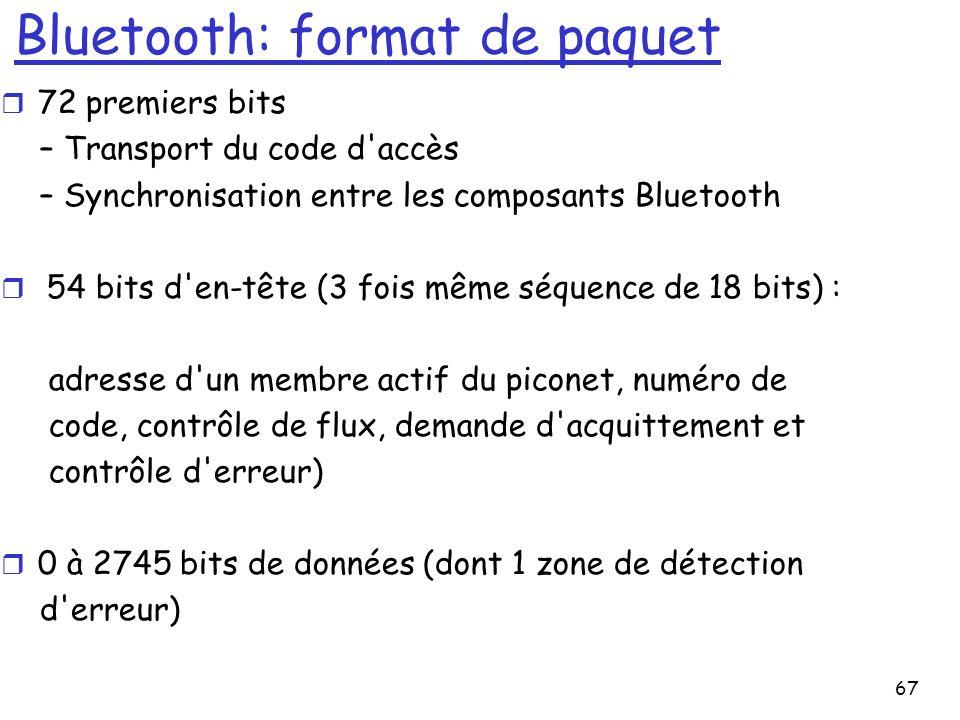 67 Bluetooth: format de paquet r 72 premiers bits – Transport du code d'accès – Synchronisation entre les composants Bluetooth r 54 bits d'en-tête (3
