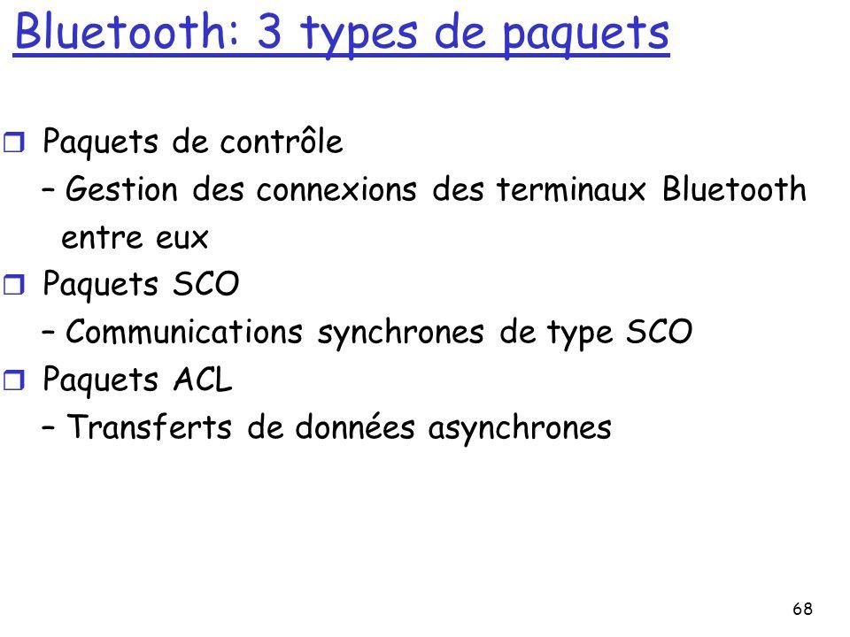68 Bluetooth: 3 types de paquets r Paquets de contrôle – Gestion des connexions des terminaux Bluetooth entre eux r Paquets SCO – Communications synchrones de type SCO r Paquets ACL – Transferts de données asynchrones