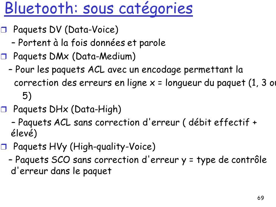 69 Bluetooth: sous catégories r Paquets DV (Data-Voice) – Portent à la fois données et parole r Paquets DMx (Data-Medium) – Pour les paquets ACL avec un encodage permettant la correction des erreurs en ligne x = longueur du paquet (1, 3 ou 5) r Paquets DHx (Data-High) – Paquets ACL sans correction d erreur ( débit effectif + élevé) r Paquets HVy (High-quality-Voice) – Paquets SCO sans correction d erreur y = type de contrôle d erreur dans le paquet