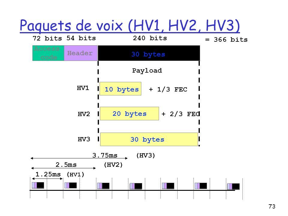 73 Paquets de voix (HV1, HV2, HV3) Access code Header Payload 72 bits 54 bits 240 bits 30 bytes = 366 bits 10 bytes + 2/3 FEC + 1/3 FEC 20 bytes 30 bytes HV3 HV2 HV1 3.75ms (HV3) 2.5ms (HV2) 1.25ms ( HV1 )