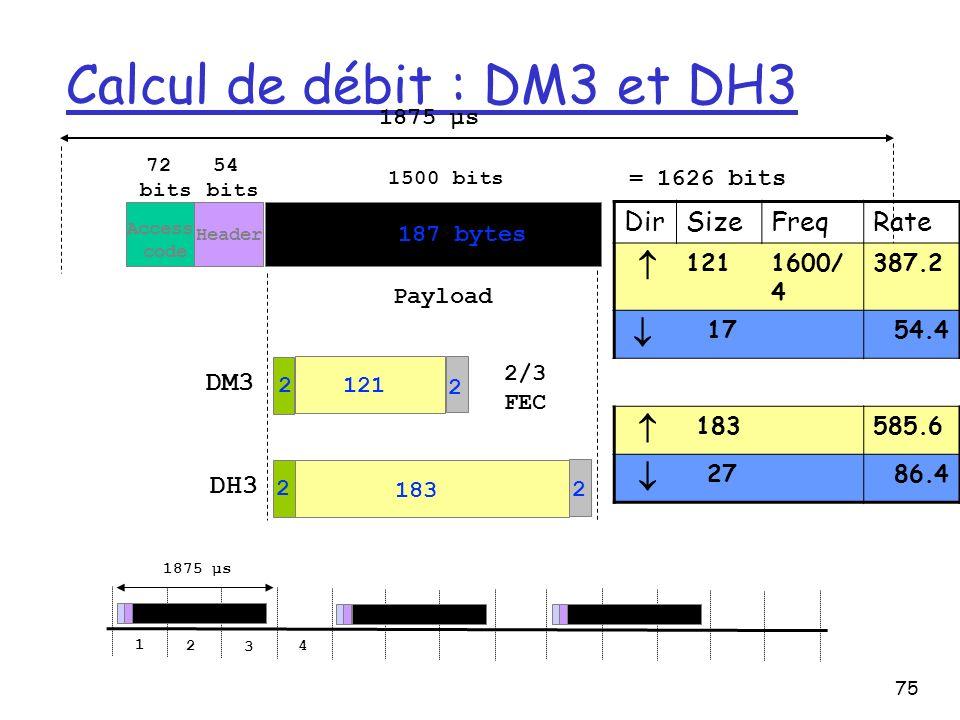 75 Calcul de débit : DM3 et DH3 Payload Access code Header 72 bits 54 bits 1500 bits 187 bytes = 1626 bits 2/3 FEC 2 121 2 DM3 2 183 2 DH3 1875 µs DirSizeFreqRate 1211600/ 4 387.2 17 54.4 183585.6 27 86.4 1 2 3 4