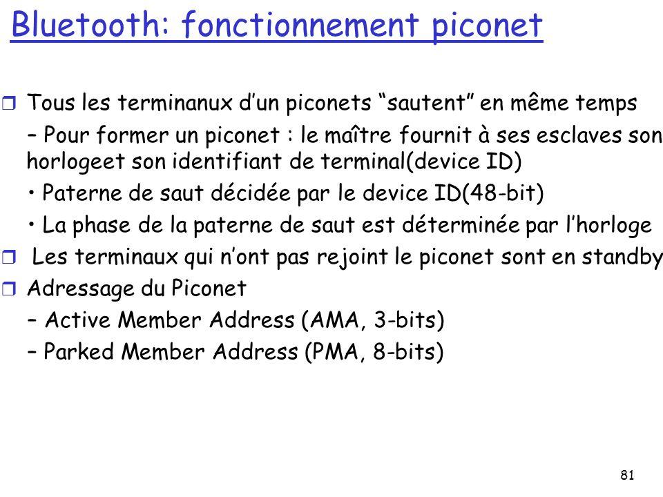 81 Bluetooth: fonctionnement piconet r Tous les terminanux dun piconets sautent en même temps – Pour former un piconet : le maître fournit à ses escla