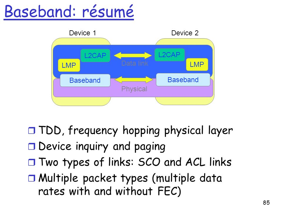 85 Baseband: résumé r TDD, frequency hopping physical layer r Device inquiry and paging r Two types of links: SCO and ACL links r Multiple packet type