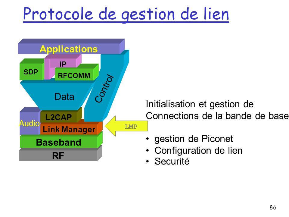 86 Protocole de gestion de lien Initialisation et gestion de Connections de la bande de base gestion de Piconet Configuration de lien Securité LMP RF Baseband Audio Link Manager L2CAP Data Control SDP RFCOMM IP Applications