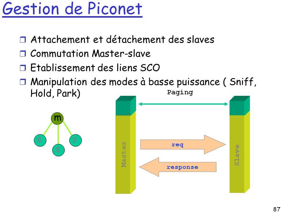 87 Gestion de Piconet r Attachement et détachement des slaves r Commutation Master-slave r Etablissement des liens SCO r Manipulation des modes à bass