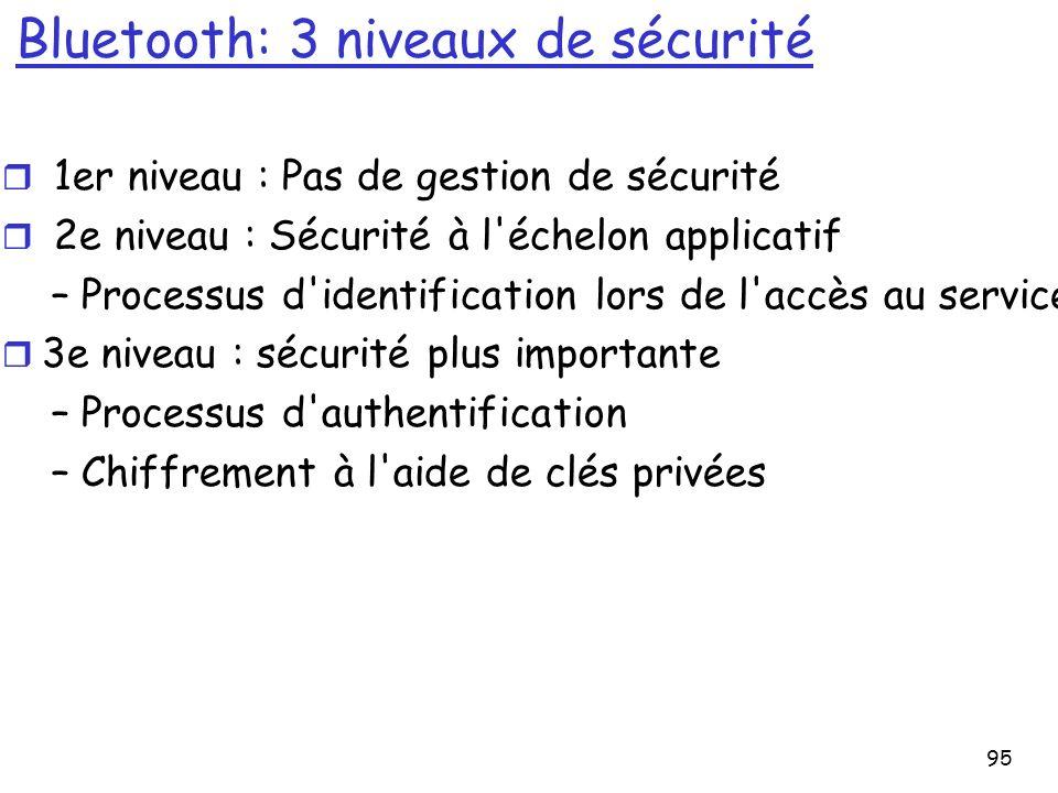 95 Bluetooth: 3 niveaux de sécurité r 1er niveau : Pas de gestion de sécurité r 2e niveau : Sécurité à l échelon applicatif – Processus d identification lors de l accès au service r 3e niveau : sécurité plus importante – Processus d authentification – Chiffrement à l aide de clés privées