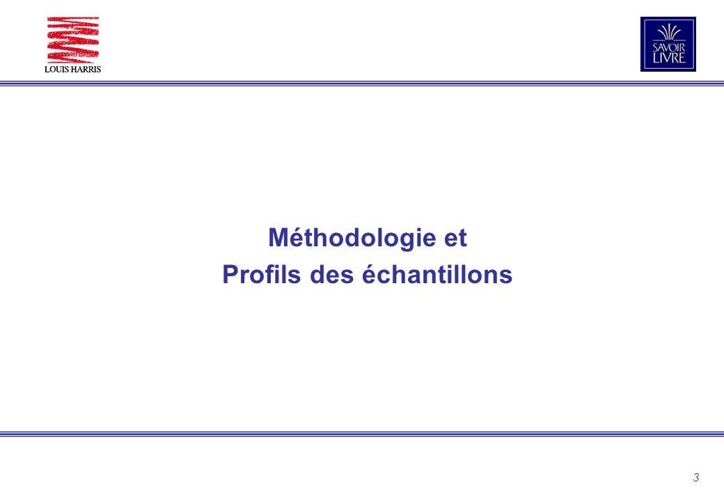 3 Méthodologie et Profils des échantillons