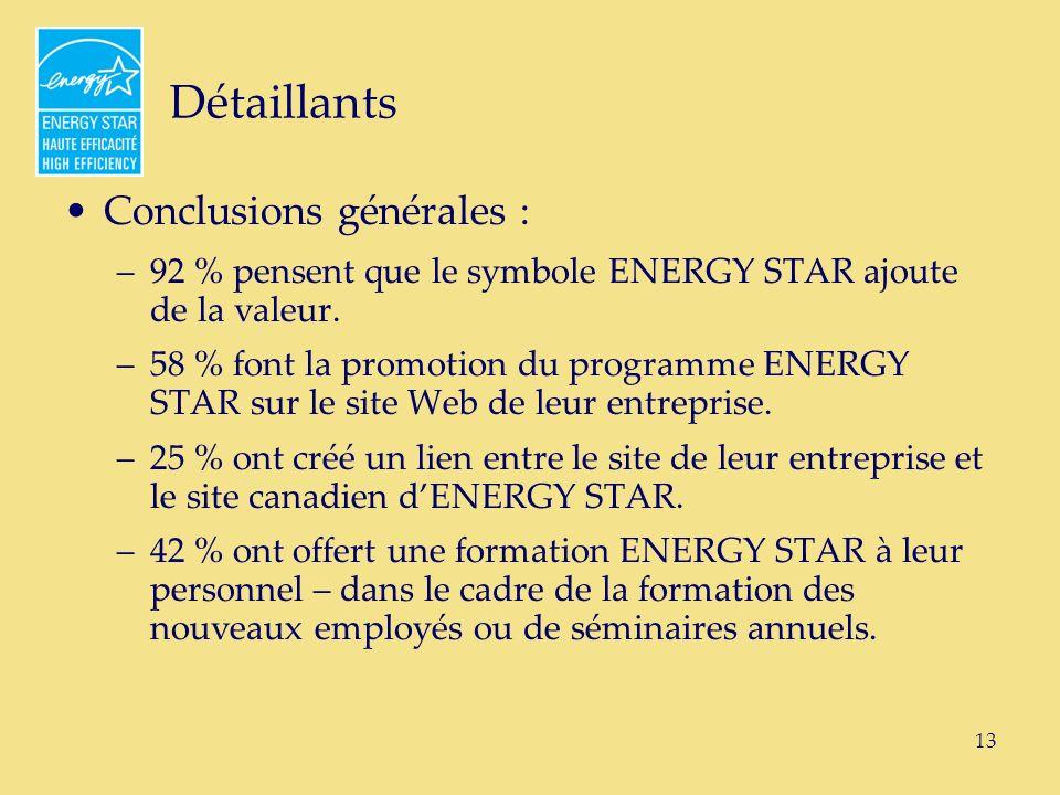 13 Détaillants Conclusions générales : –92 % pensent que le symbole ENERGY STAR ajoute de la valeur.