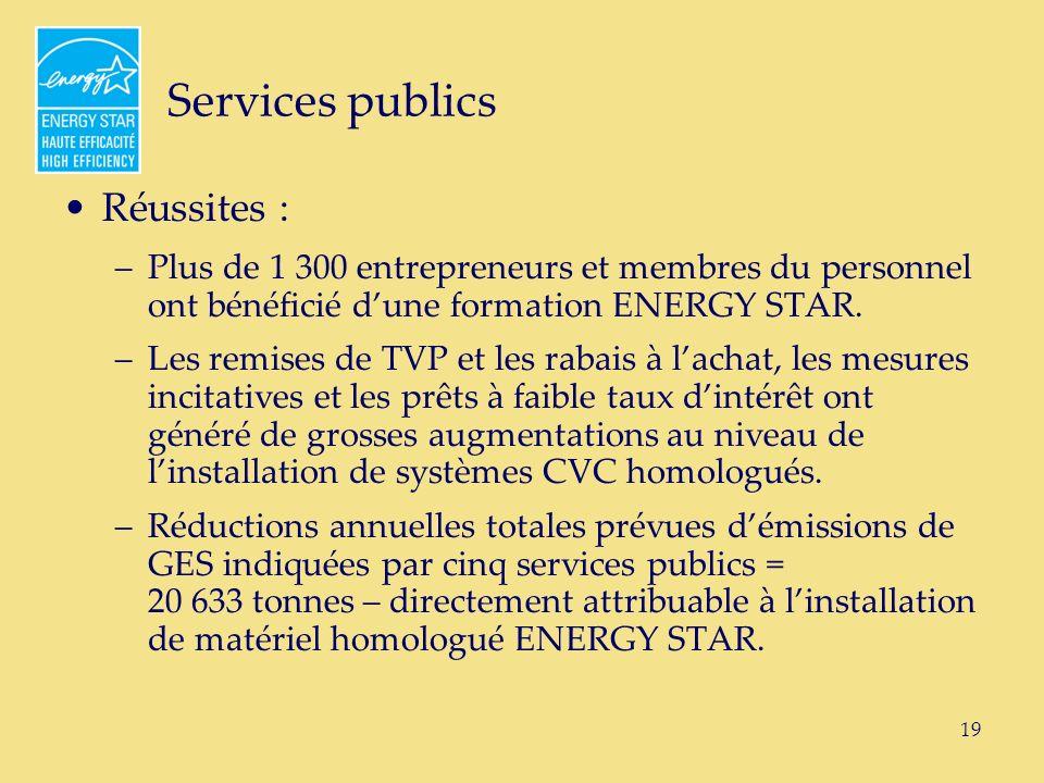 19 Services publics Réussites : –Plus de 1 300 entrepreneurs et membres du personnel ont bénéficié dune formation ENERGY STAR.