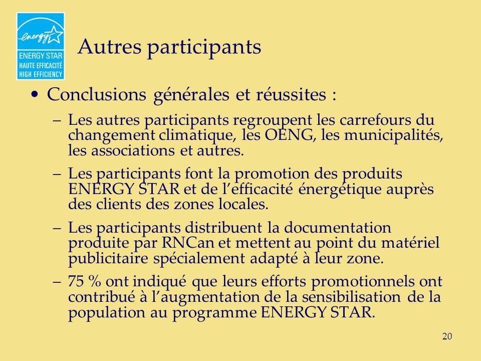 20 Autres participants Conclusions générales et réussites : –Les autres participants regroupent les carrefours du changement climatique, les OENG, les municipalités, les associations et autres.