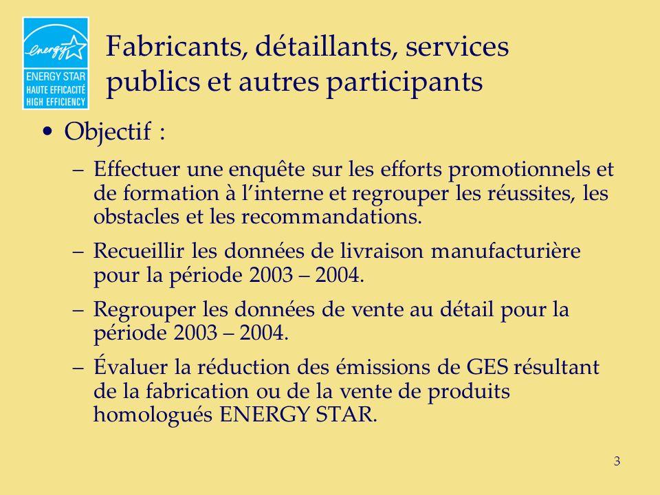 34 Conclusions Réductions annuelles prévues démissions de GES (tonnes déquivalent CO2): Fabricants1 003 657 Services publics20 633 Secteur public991 TOTAL1 025 281