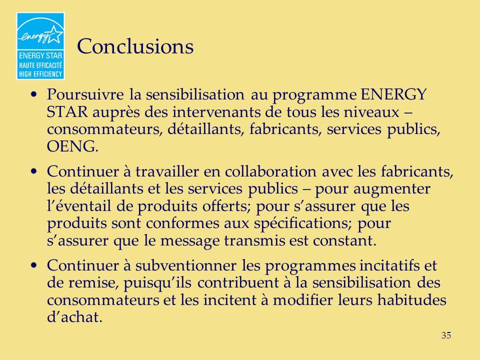 35 Conclusions Poursuivre la sensibilisation au programme ENERGY STAR auprès des intervenants de tous les niveaux – consommateurs, détaillants, fabricants, services publics, OENG.