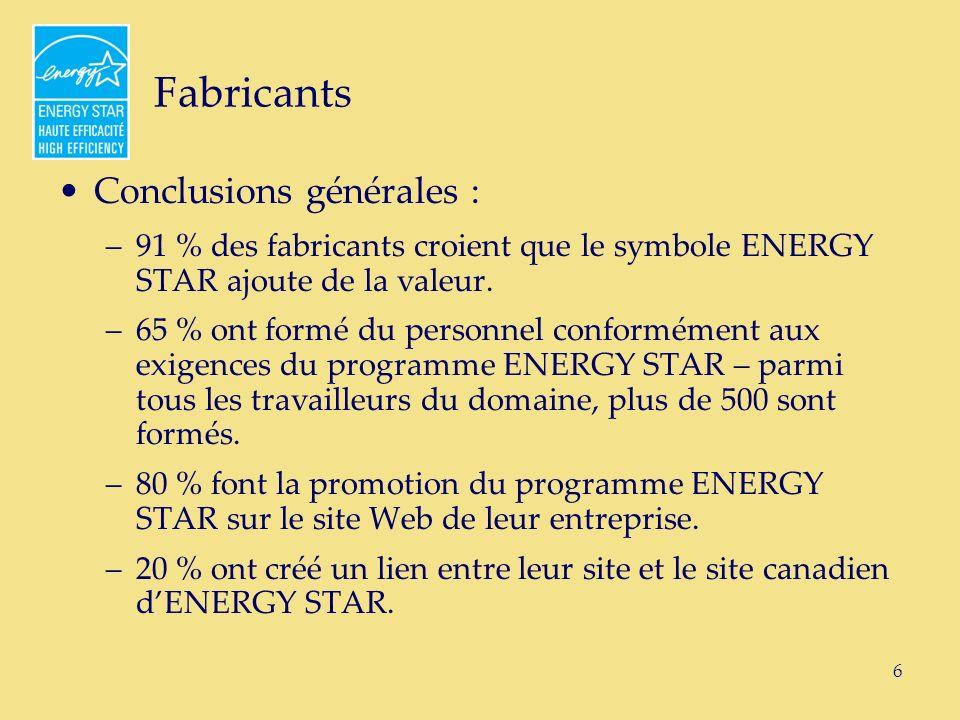 6 Fabricants Conclusions générales : –91 % des fabricants croient que le symbole ENERGY STAR ajoute de la valeur.