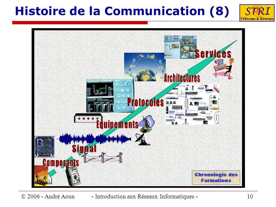 © 2006 - André Aoun - Introduction aux Réseaux Informatiques - 10 Histoire de la Communication (8)