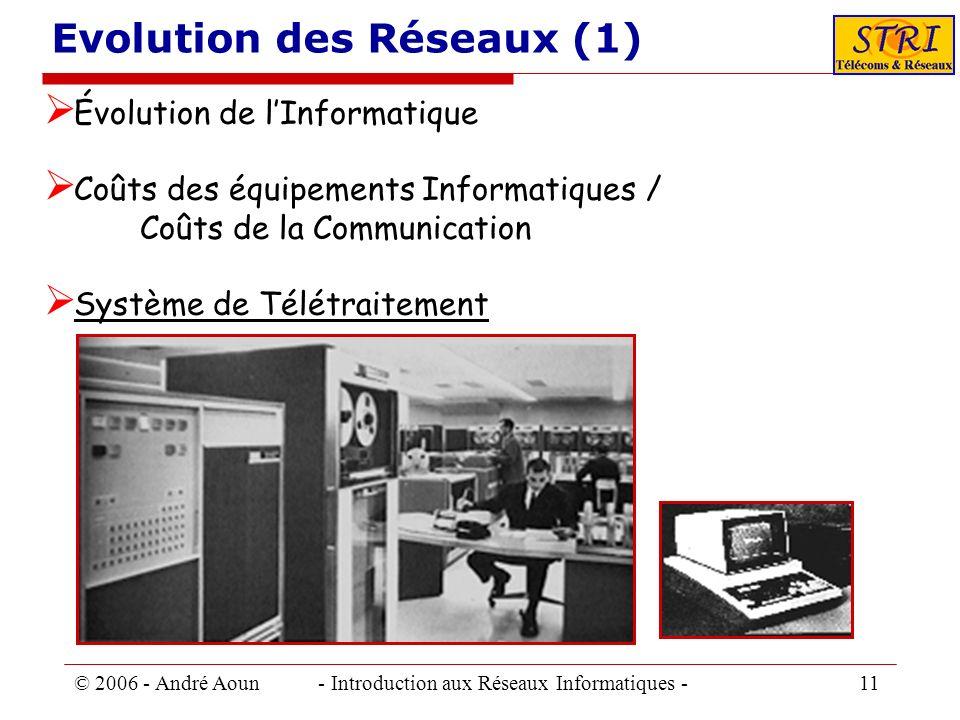 © 2006 - André Aoun - Introduction aux Réseaux Informatiques - 11 Evolution des Réseaux (1) Évolution de lInformatique Coûts des équipements Informati