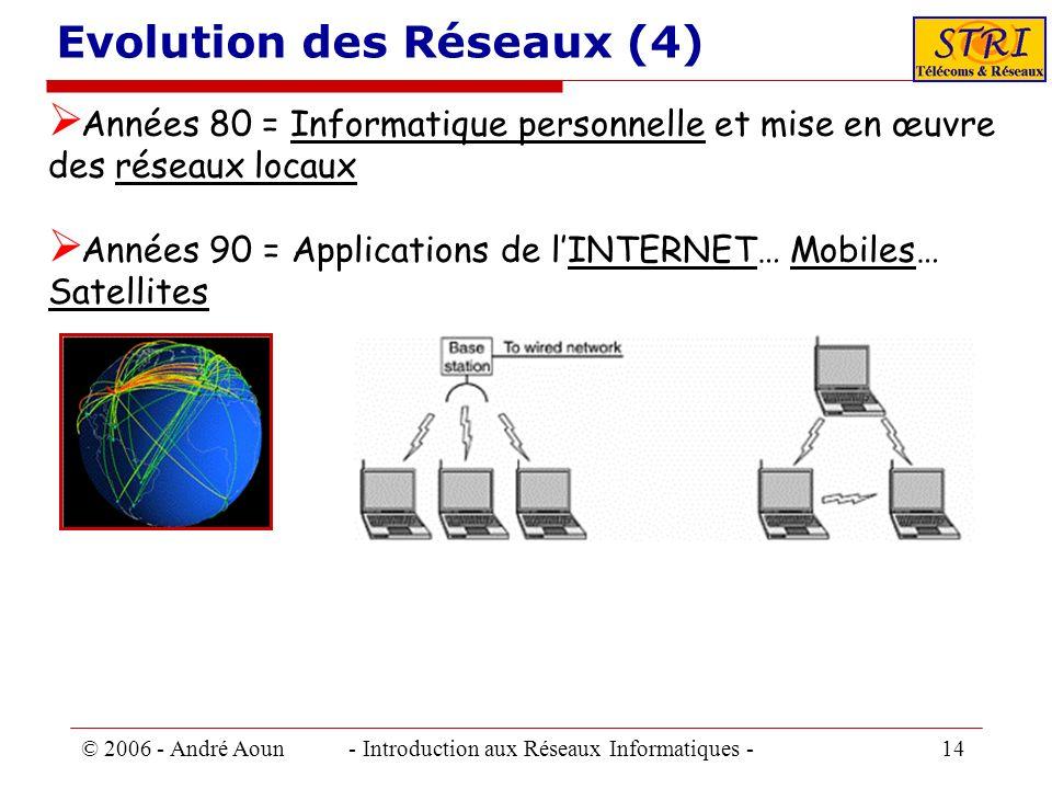 © 2006 - André Aoun - Introduction aux Réseaux Informatiques - 14 Evolution des Réseaux (4) Années 80 = Informatique personnelle et mise en œuvre des