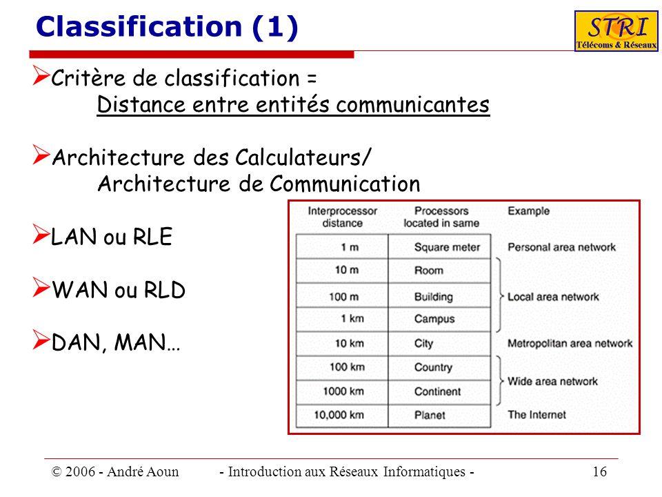 © 2006 - André Aoun - Introduction aux Réseaux Informatiques - 16 Classification (1) Critère de classification = Distance entre entités communicantes