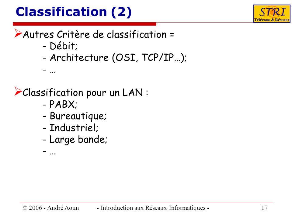 © 2006 - André Aoun - Introduction aux Réseaux Informatiques - 17 Classification (2) Autres Critère de classification = - Débit; - Architecture (OSI,