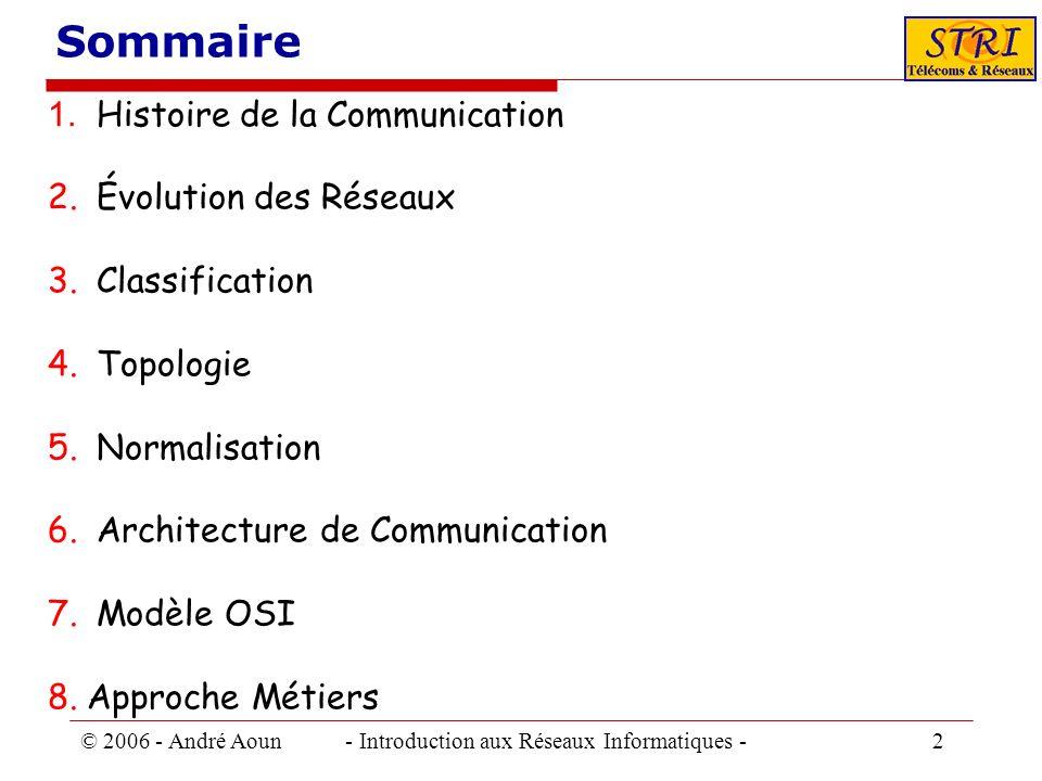 © 2006 - André Aoun - Introduction aux Réseaux Informatiques - 2 Sommaire Histoire de la Communication 2. Évolution des Réseaux 3. Classification 4. T