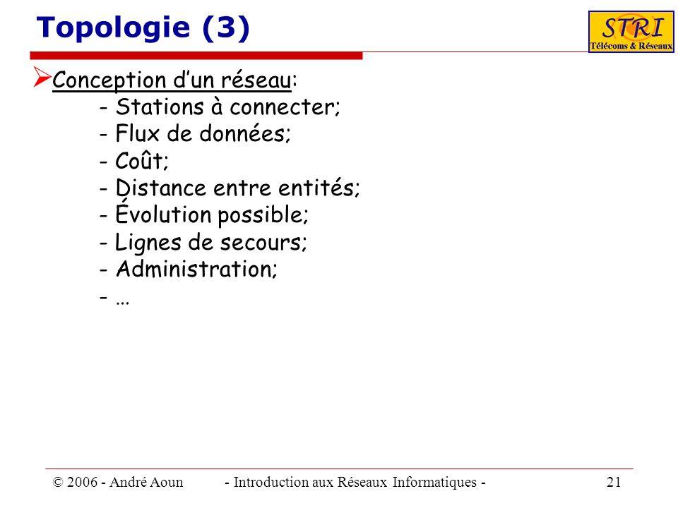 © 2006 - André Aoun - Introduction aux Réseaux Informatiques - 21 Topologie (3) Conception dun réseau: - Stations à connecter; - Flux de données; - Co