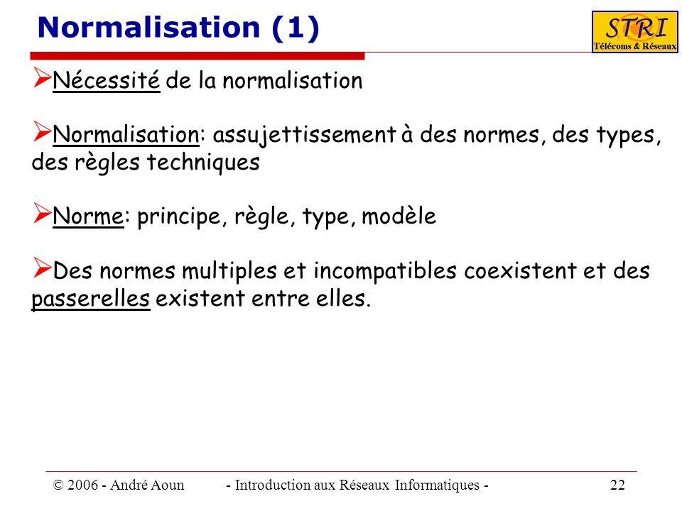 © 2006 - André Aoun - Introduction aux Réseaux Informatiques - 22 Normalisation (1) Nécessité de la normalisation Normalisation: assujettissement à de