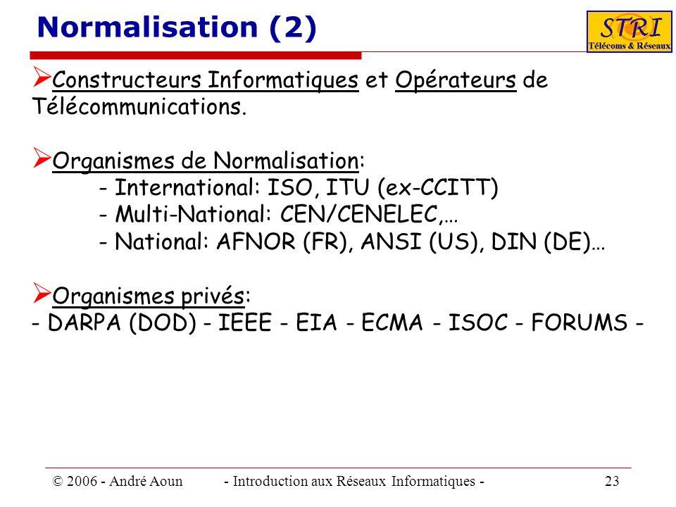 © 2006 - André Aoun - Introduction aux Réseaux Informatiques - 23 Normalisation (2) Constructeurs Informatiques et Opérateurs de Télécommunications. O